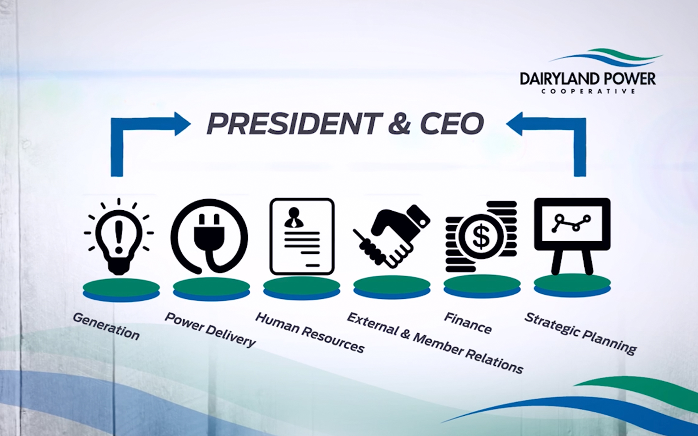 Dairyland Power Onboarding Video Graphic